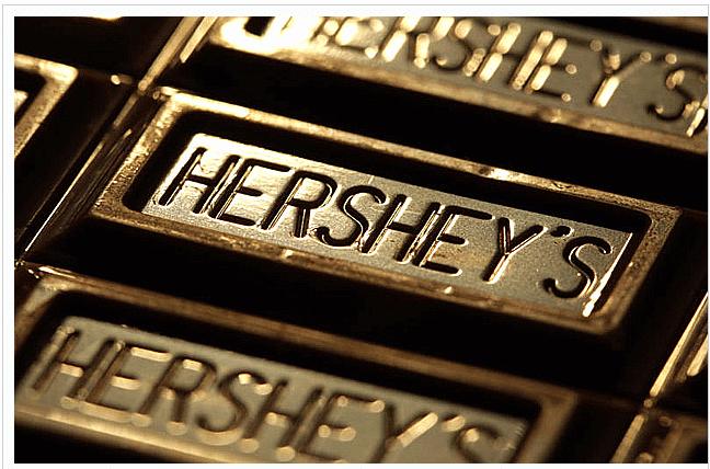 Hershey3dPrinting