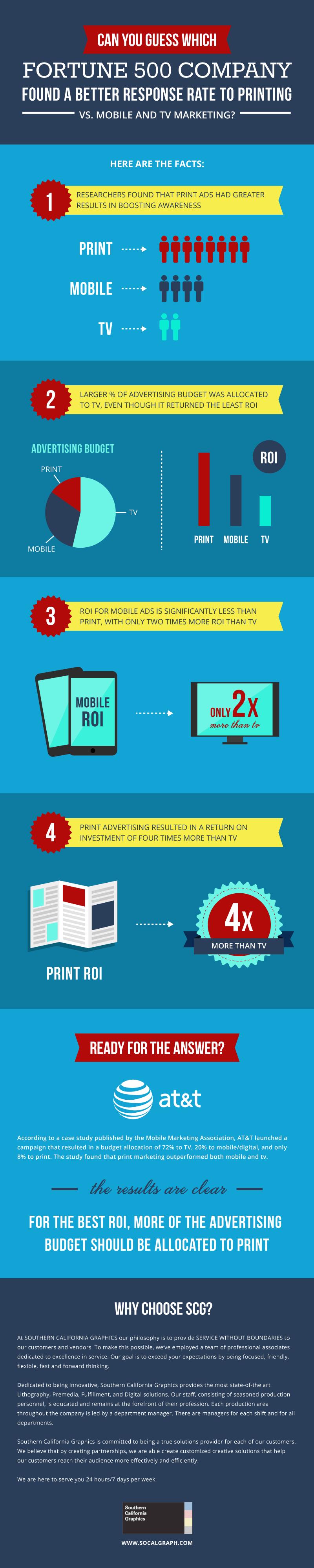 Print-Infographic